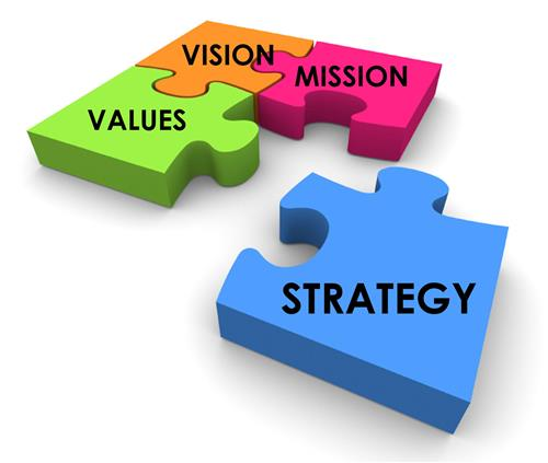 Strategic Planning Image